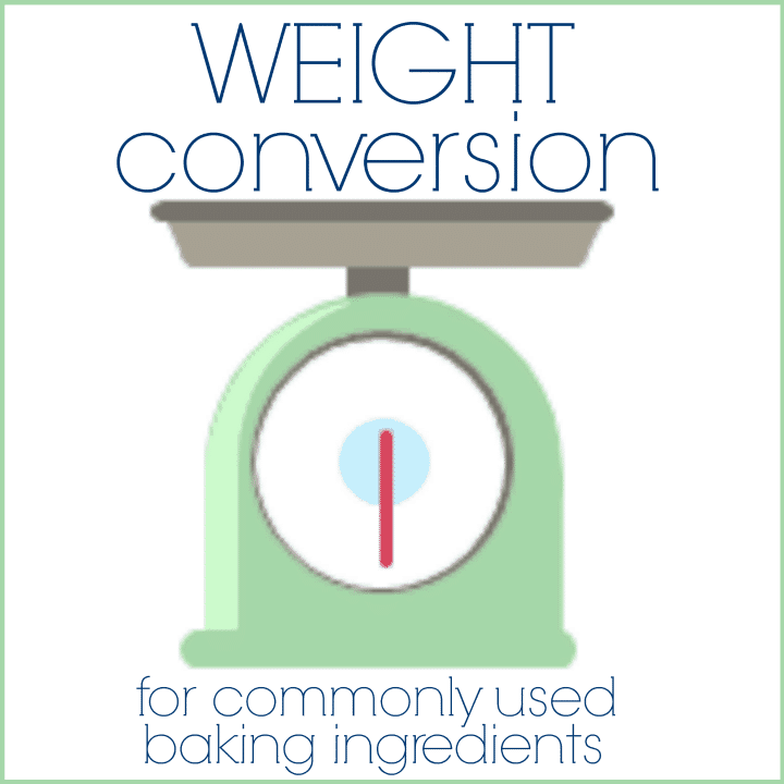 photograph regarding Printable Conversion Chart identify Fat Conversions for Baking - Baking A Instant