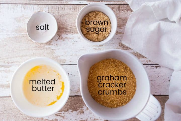Ingredients for making Graham cracker crust, with text labels.